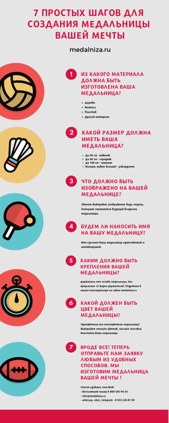 7 простых шагов для создания медальницы вашей мечты